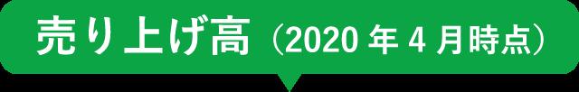 売り上げ高(2020年4月現在)